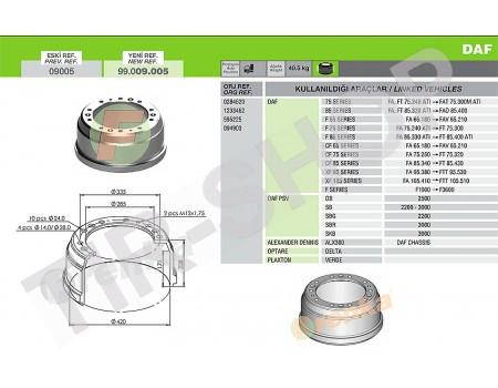 Гальмівний барабан DAF 99.009.005 (284620)
