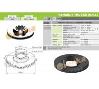 Тормозной диск 98.012.046 (5010422593)
