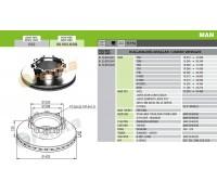 Тормозной диск 98.002.032 (81508030021)